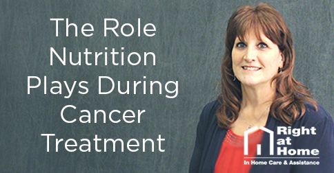 Nutrition with Cancer Treatment