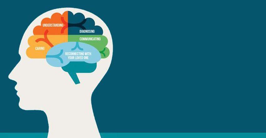cognitive change