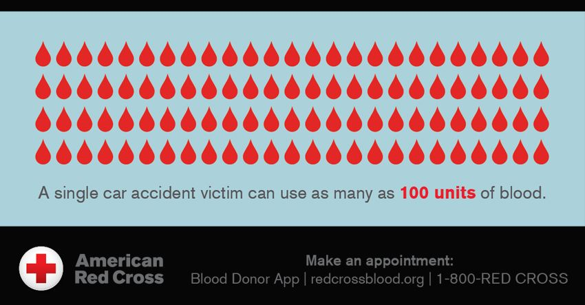 17dd6a14aa52 Four Different Ways You Can Donate Blood