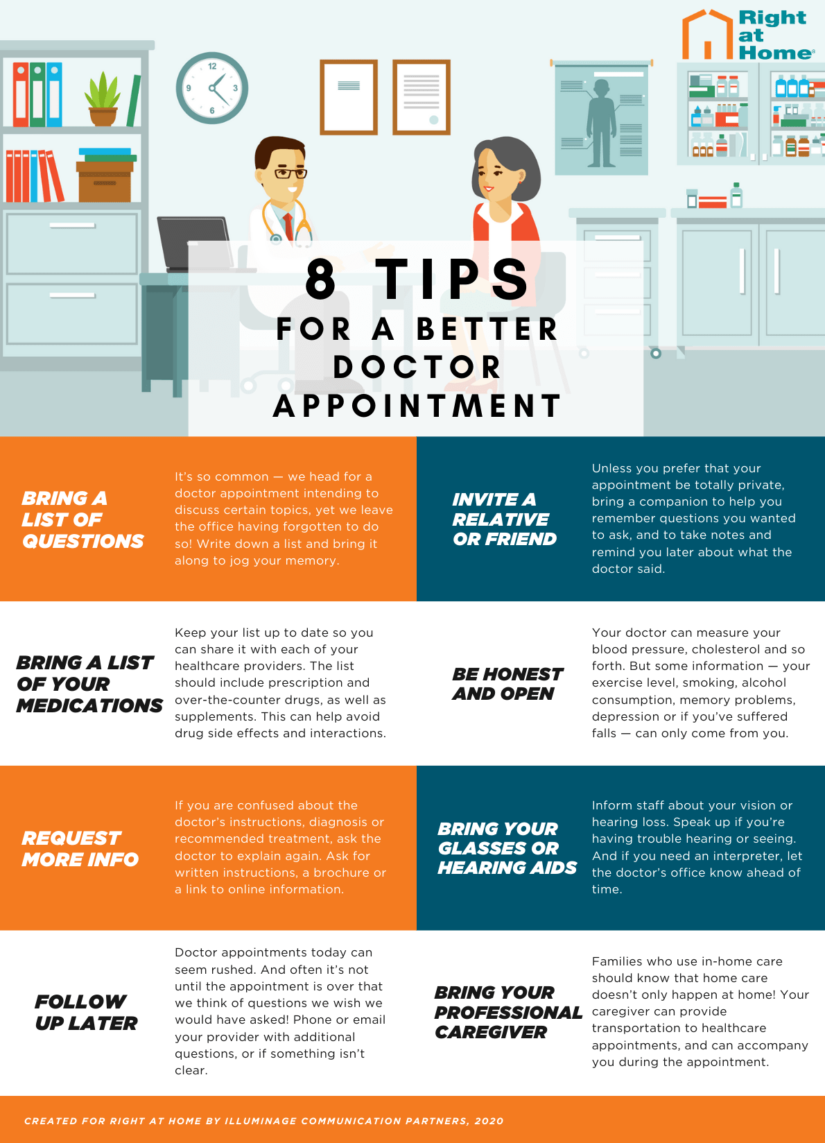 Infographic: 8 tips for a better doctor appointment