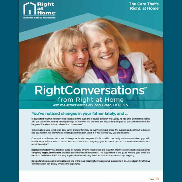 Right Conversations Guide