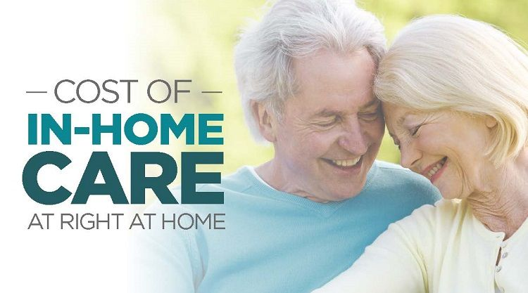 cost of home care