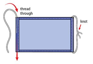 tutorial image that highlights how to thread the elastic band into the mask