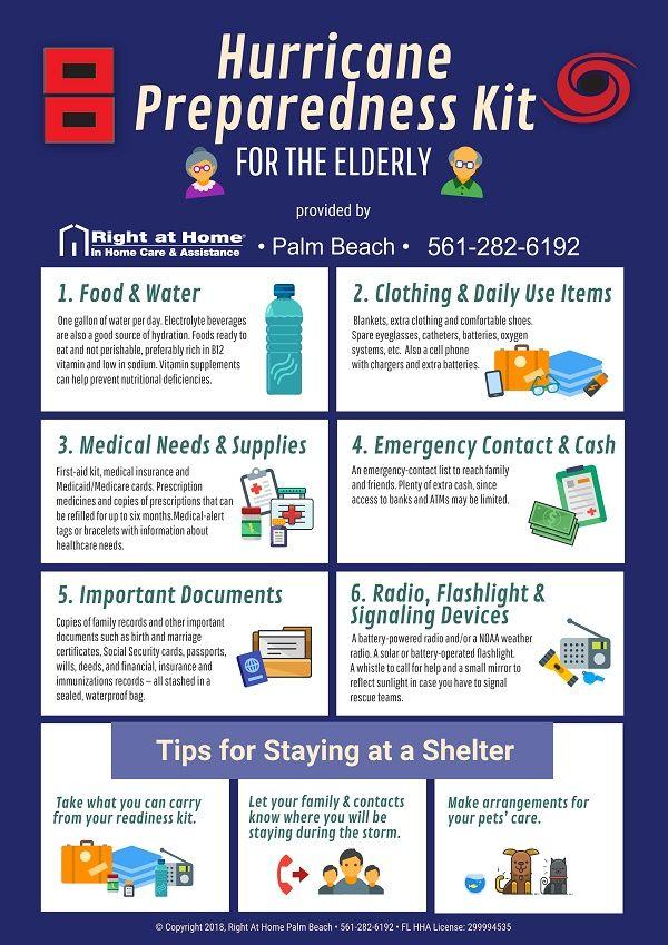 Hurricane Preparedness Kit For The Elderly Palm Beach Right At Home