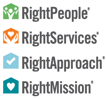 RightCare Logos.