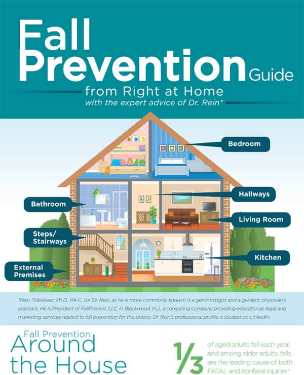 Home Care   Senior Care Fall Prevention Guide   Right at Home