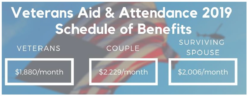 Veteran's Aid and Attendance 2019 Benefits Schedule Graphic