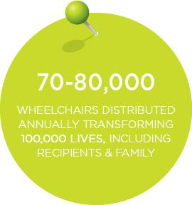 Free Wheelchair Mission pinned fact two