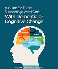 Dementia and Cognitive Change Guide